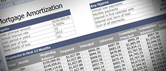 amortization schedule for home loan