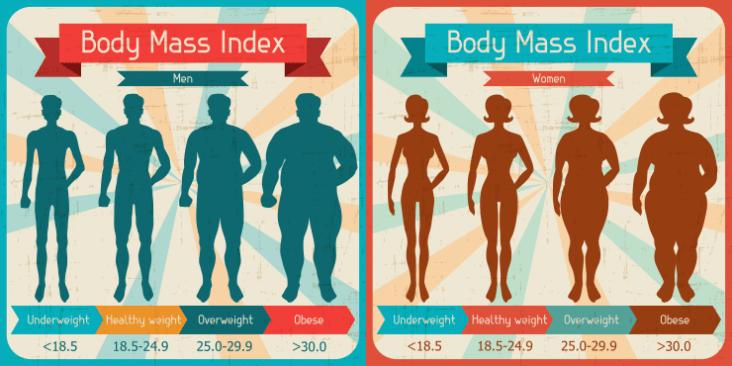 Anorexic Bmi Calculator Calculatorall