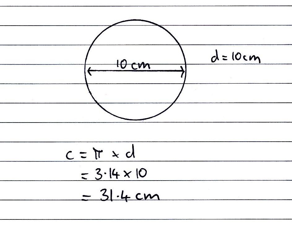 writing equations of circles calculator